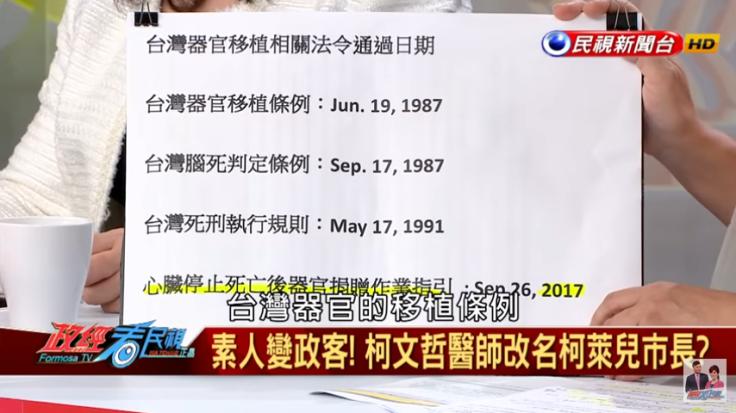 台中市醫界聯盟-蘇勳璧-器官移植相關法令