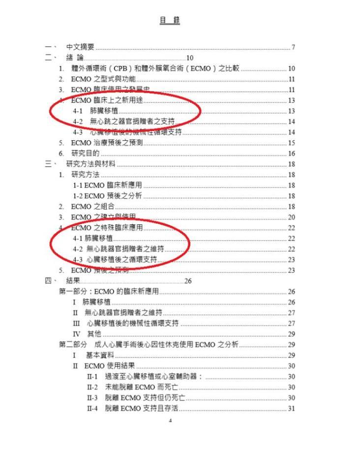 柯文哲博士論文-目錄3-2